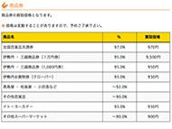 価格表:サンプル